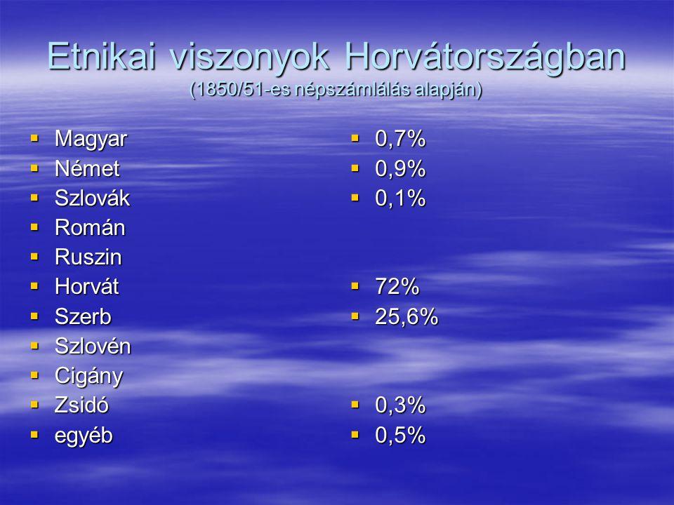 Etnikai viszonyok Horvátországban (1850/51-es népszámlálás alapján)