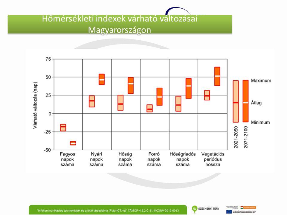 Hőmérsékleti indexek várható változásai Magyarországon