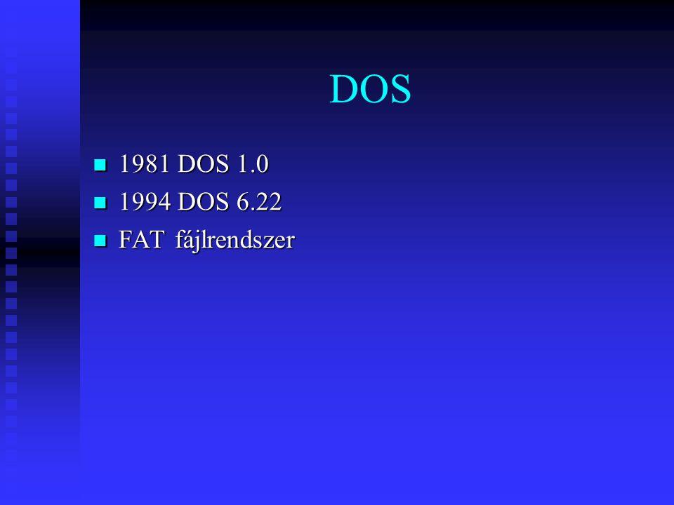 DOS 1981 DOS 1.0 1994 DOS 6.22 FAT fájlrendszer