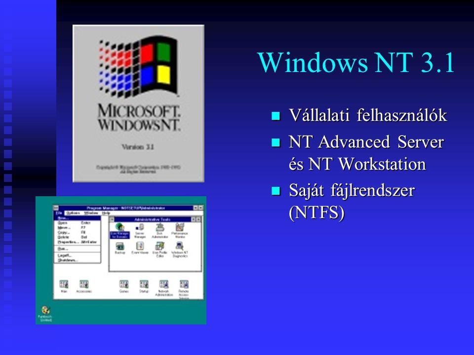 Windows NT 3.1 Vállalati felhasználók