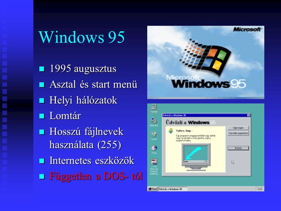 Windows 95 1995 augusztus Asztal és start menü Helyi hálózatok Lomtár
