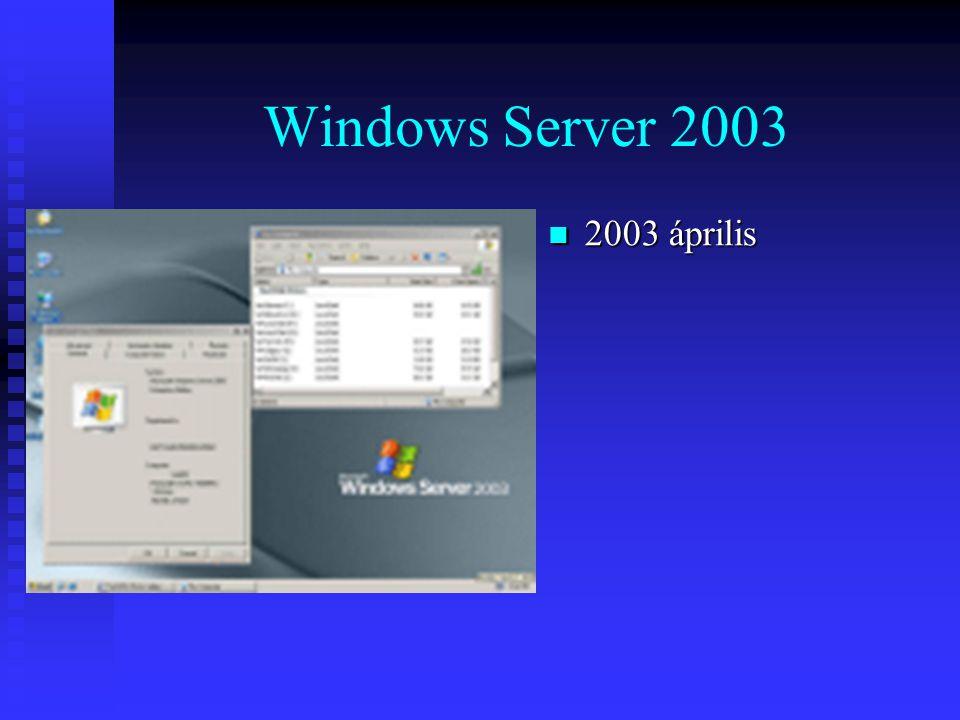 Windows Server 2003 2003 április