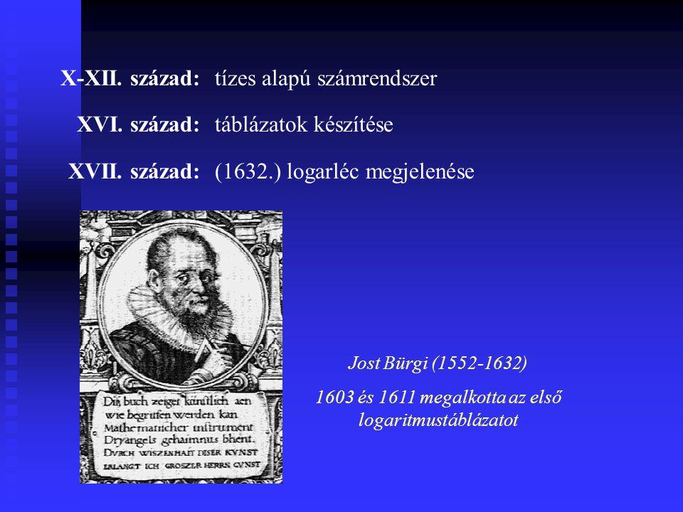 1603 és 1611 megalkotta az első logaritmustáblázatot
