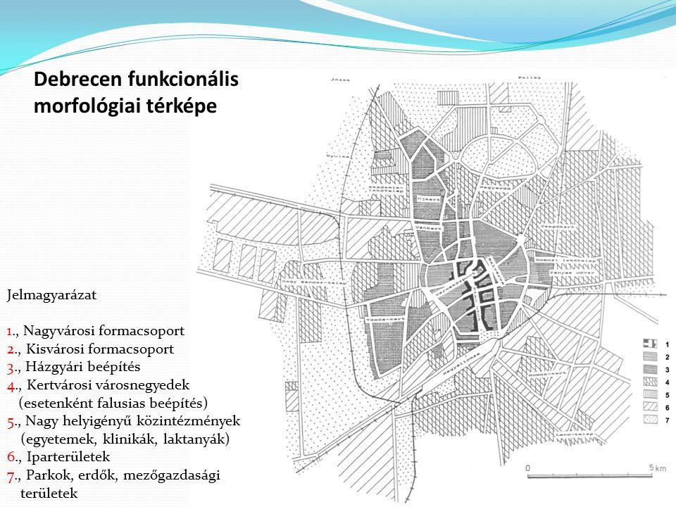 Debrecen funkcionális morfológiai térképe