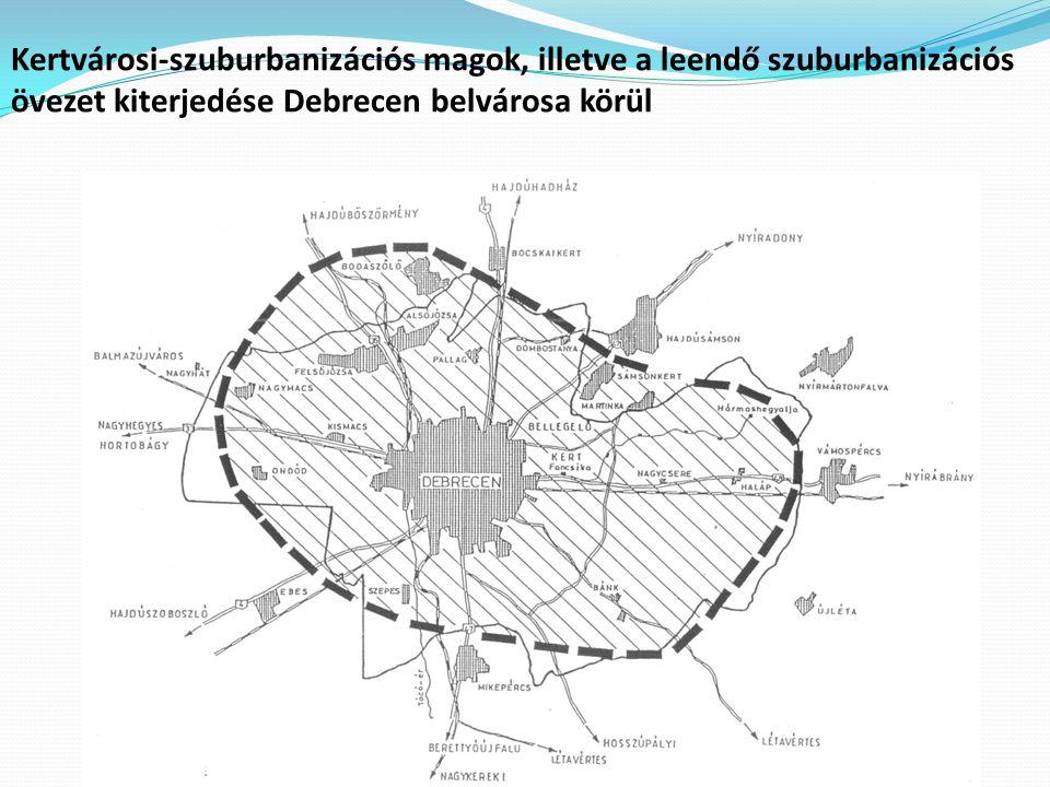 Kertvárosi-szuburbanizációs magok, illetve a leendő szuburbanizációs övezet kiterjedése Debrecen belvárosa körül