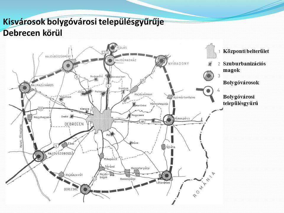 Kisvárosok bolygóvárosi településgyűrűje Debrecen körül