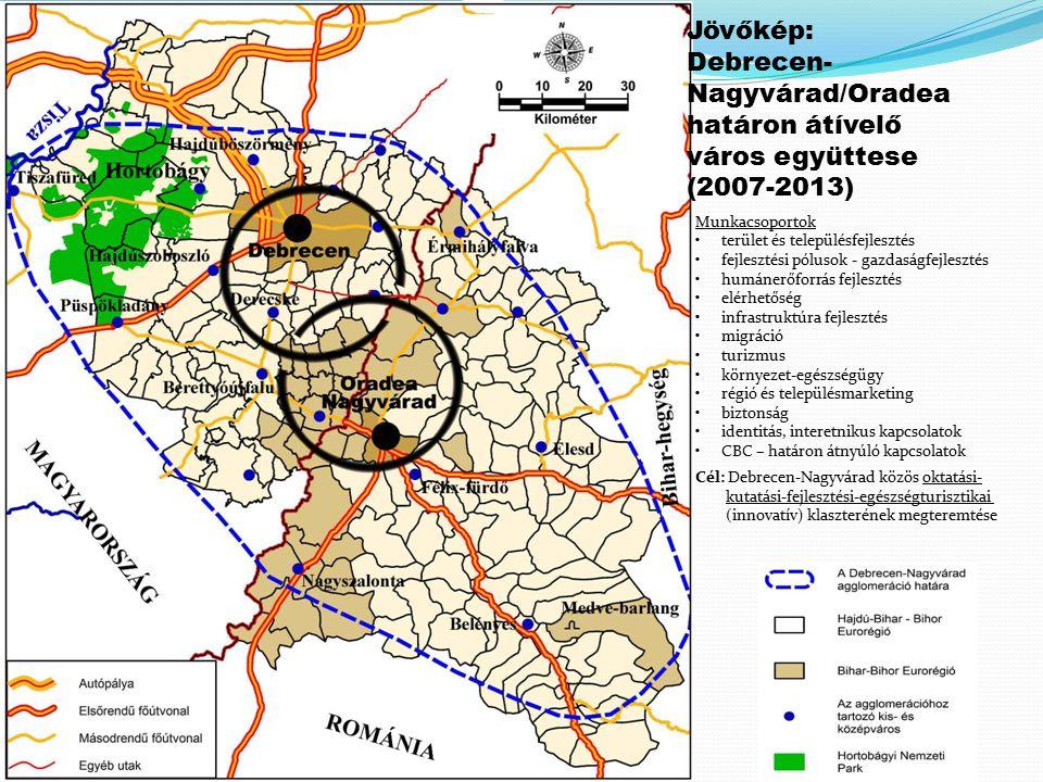 Debrecen-Nagyvárad/Oradea határon átívelő város együttese