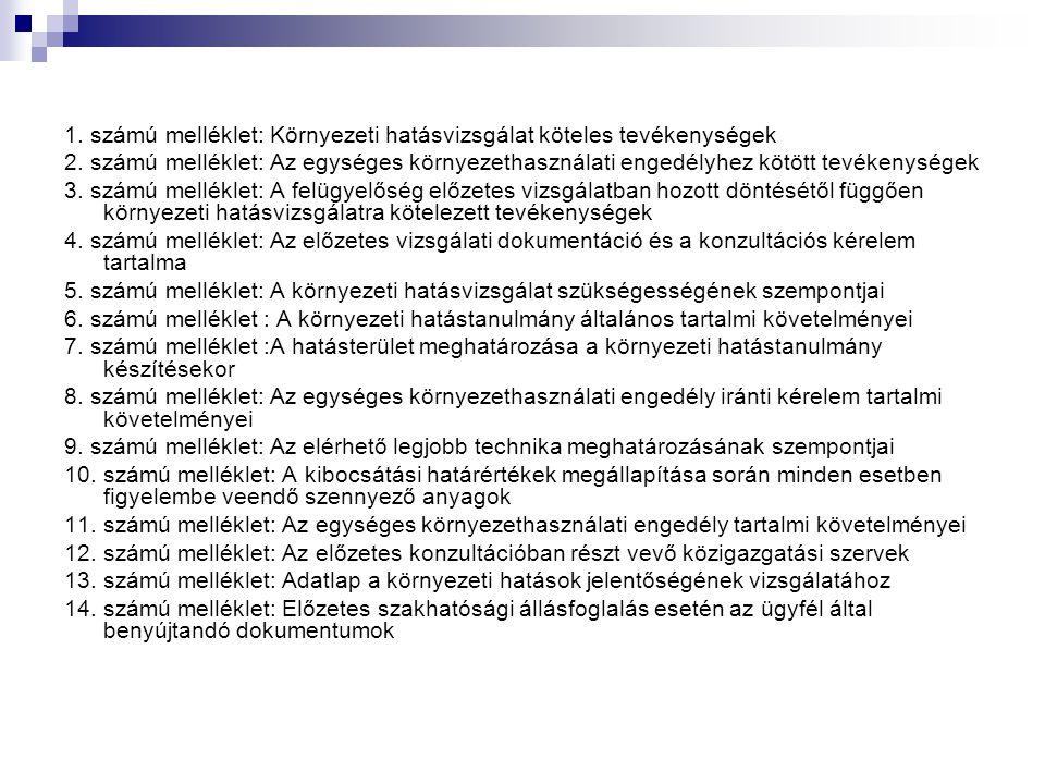 1. számú melléklet: Környezeti hatásvizsgálat köteles tevékenységek
