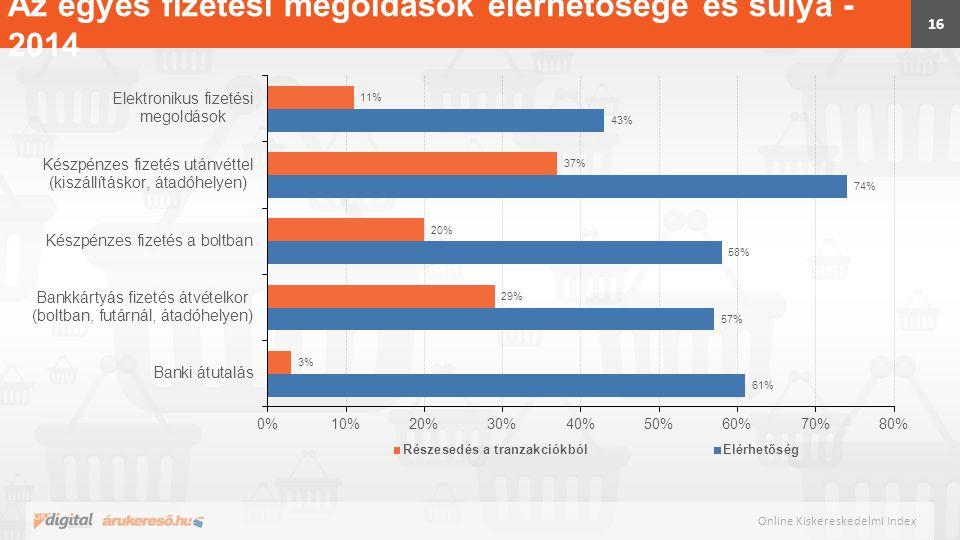 Az egyes fizetési megoldások elérhetősége és súlya - 2014