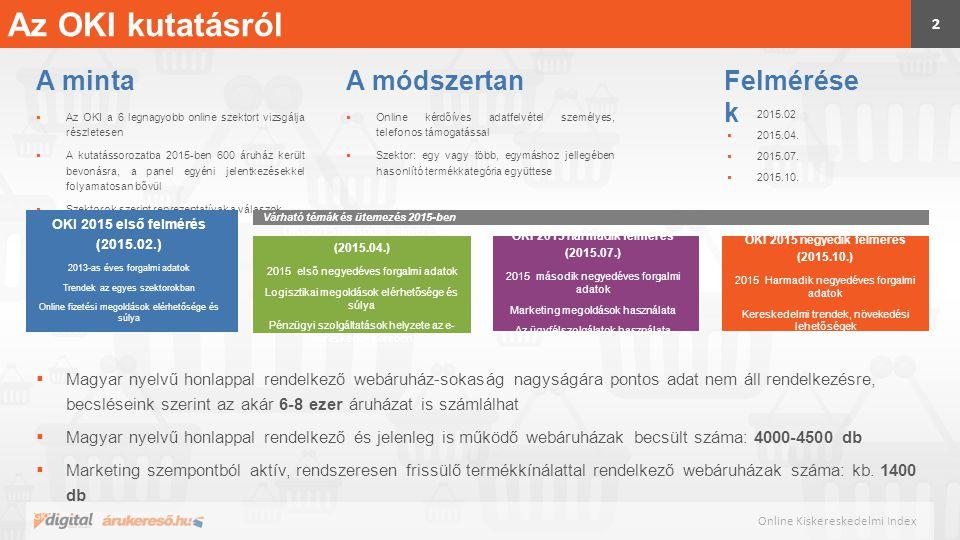 Az OKI kutatásról A minta A módszertan Felmérések