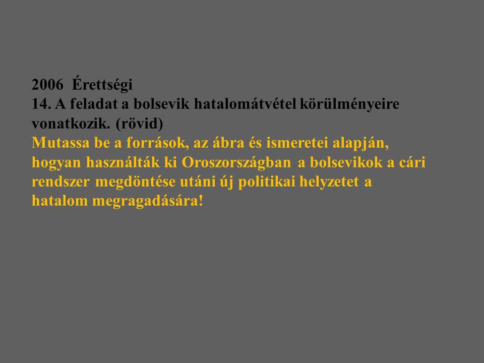 Feladatmegértés A vizsgázó bemutatja, hogyan használták ki a bolsevikok