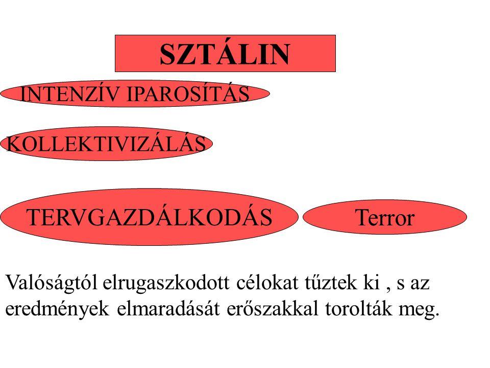 SZTÁLIN TERVGAZDÁLKODÁS Terror INTENZÍV IPAROSÍTÁS KOLLEKTIVIZÁLÁS