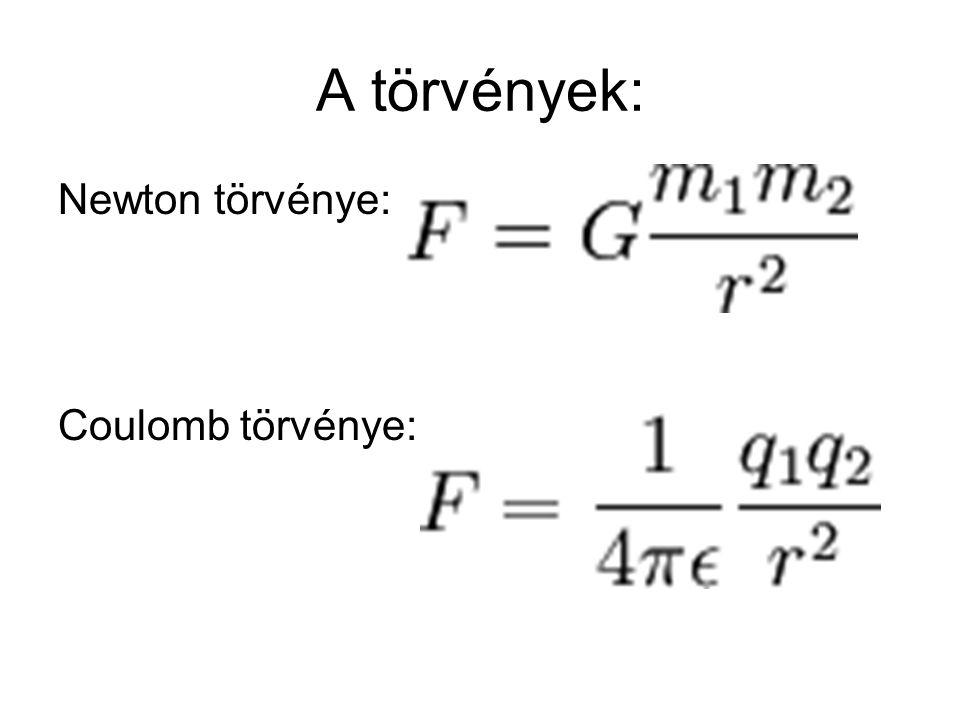A törvények: Newton törvénye: Coulomb törvénye: