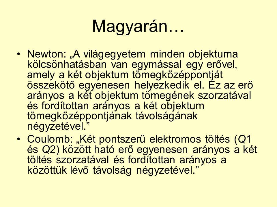Magyarán…