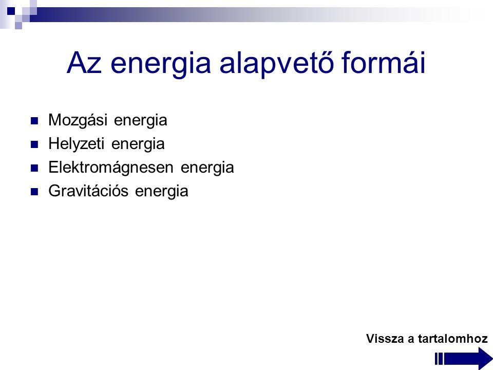 Az energia alapvető formái