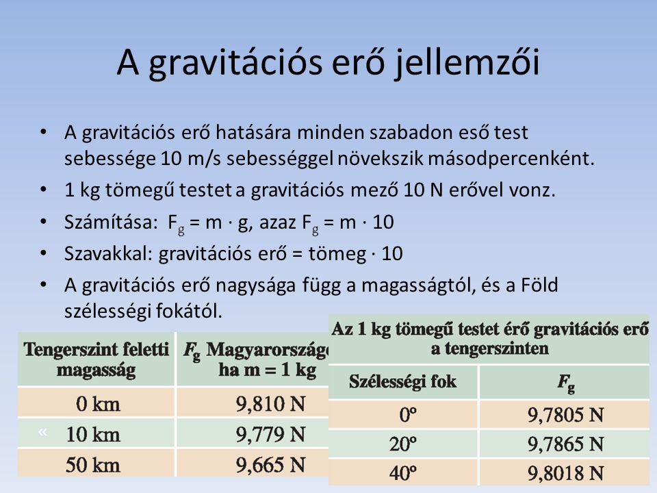 A gravitációs erő jellemzői
