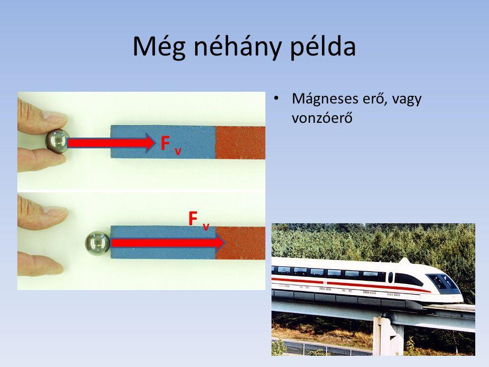 Még néhány példa Mágneses erő, vagy vonzóerő F v F v