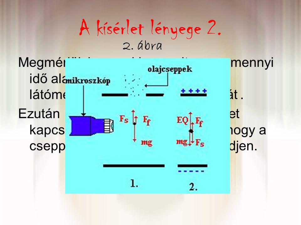 A kísérlet lényege 2. 2. ábra