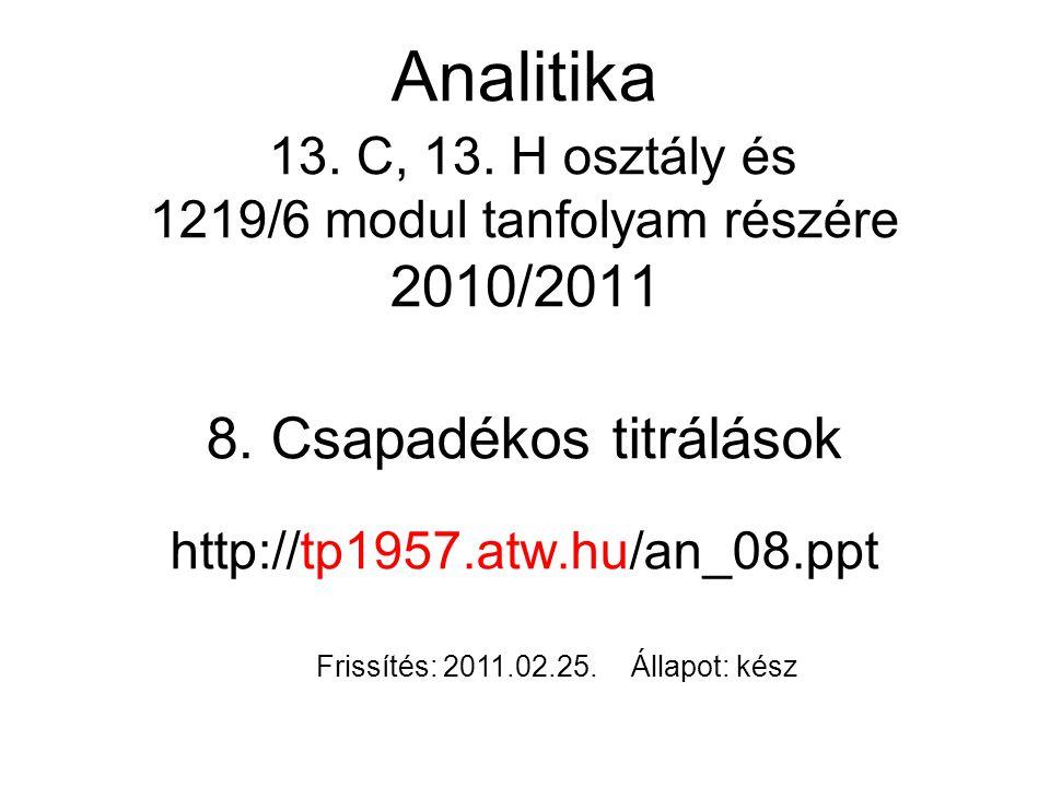 8. Csapadékos titrálások http://tp1957.atw.hu/an_08.ppt