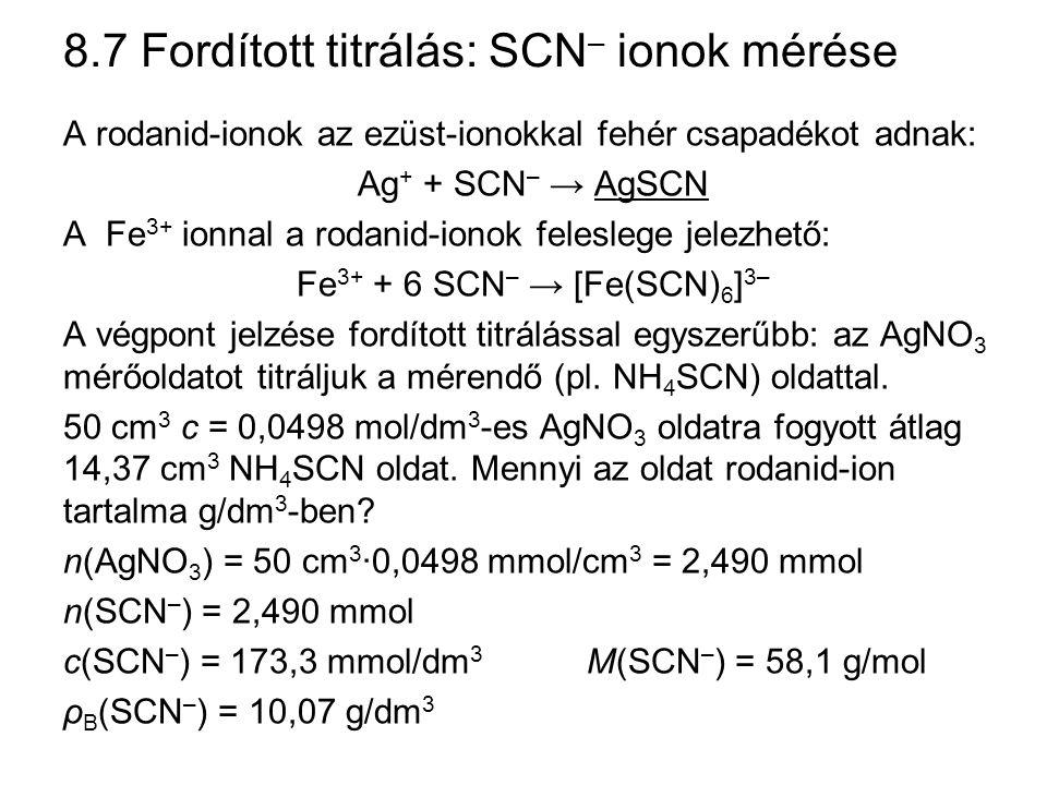 8.7 Fordított titrálás: SCN– ionok mérése