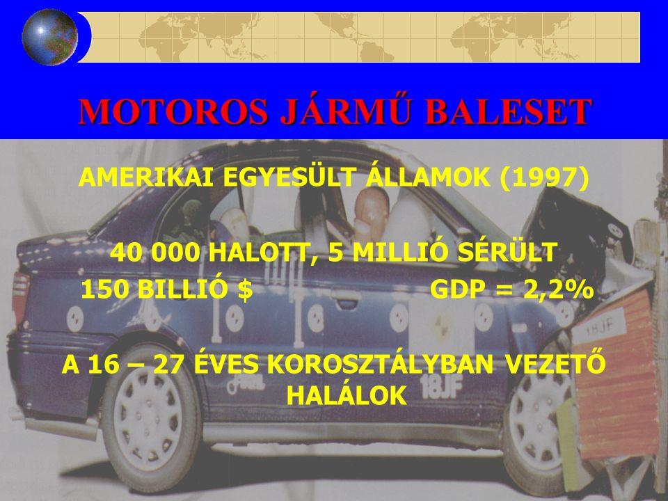 MOTOROS JÁRMŰ BALESET AMERIKAI EGYESÜLT ÁLLAMOK (1997)