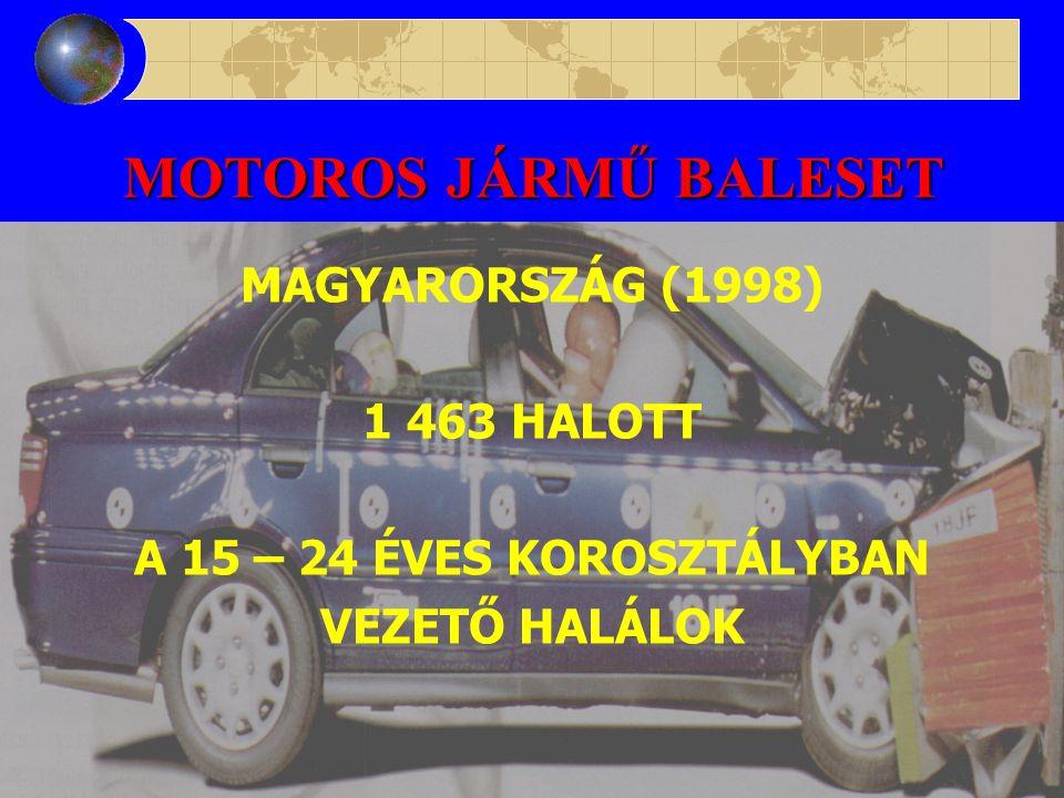 MOTOROS JÁRMŰ BALESET MAGYARORSZÁG (1998) 1 463 HALOTT