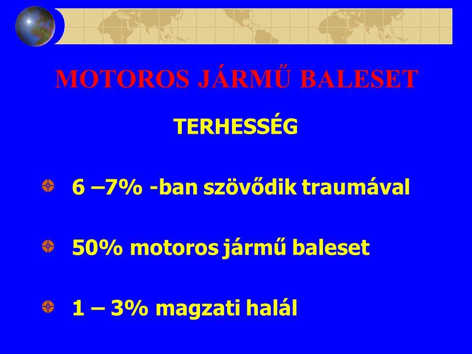 MOTOROS JÁRMŰ BALESET TERHESSÉG 6 –7% -ban szövődik traumával