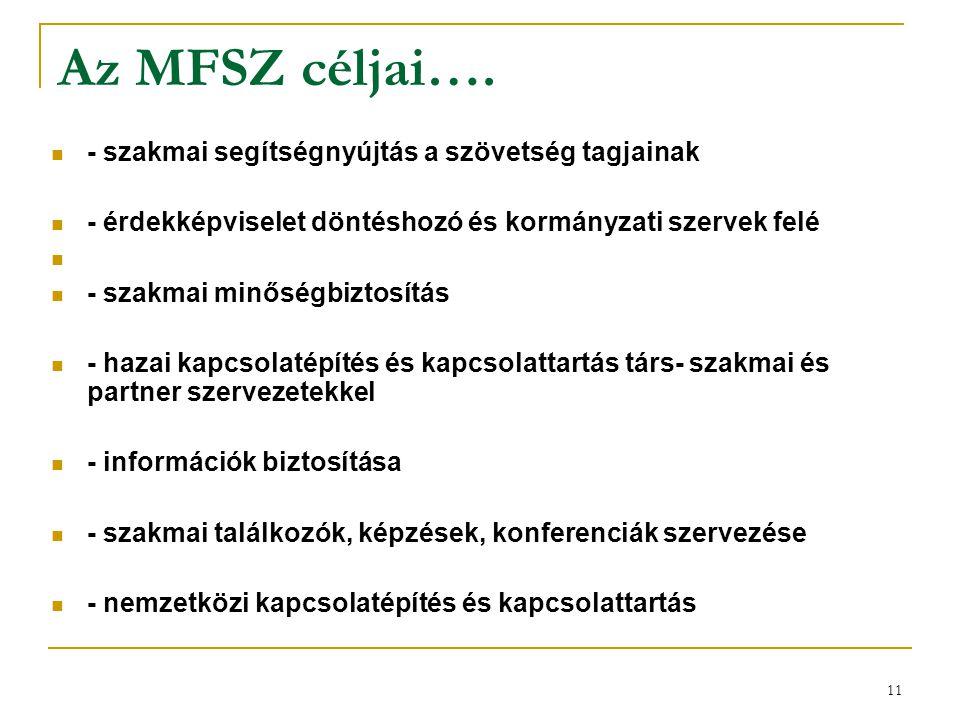 Az MFSZ céljai…. - szakmai segítségnyújtás a szövetség tagjainak