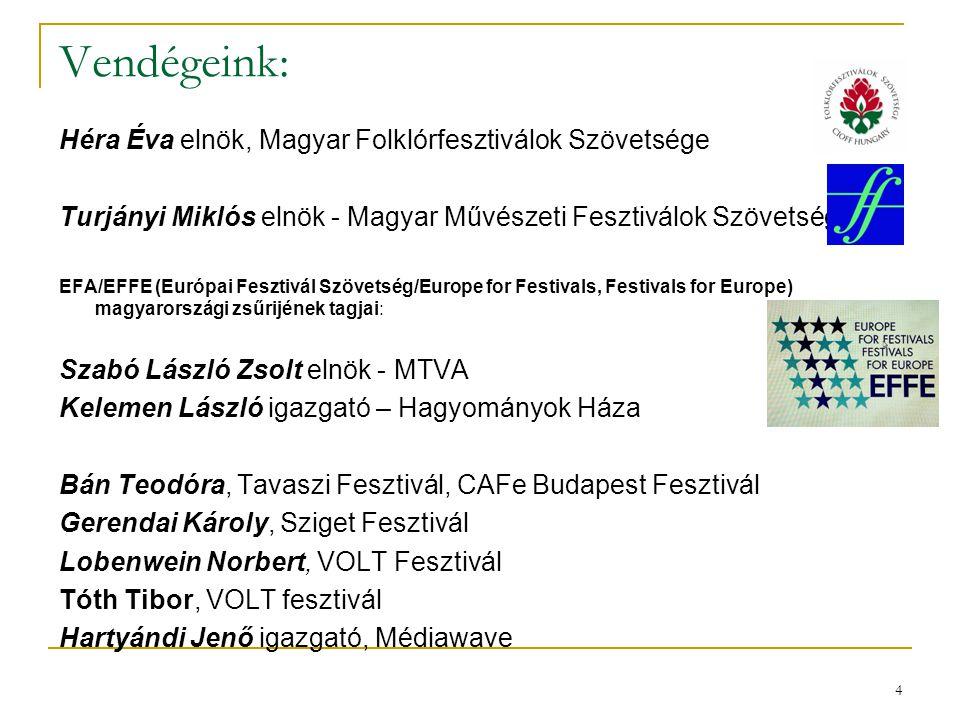 Vendégeink: Héra Éva elnök, Magyar Folklórfesztiválok Szövetsége