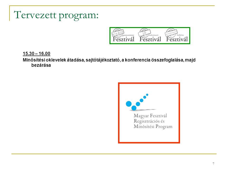 Tervezett program: 15.30 – 16.00.
