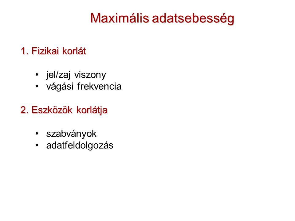 Maximális adatsebesség