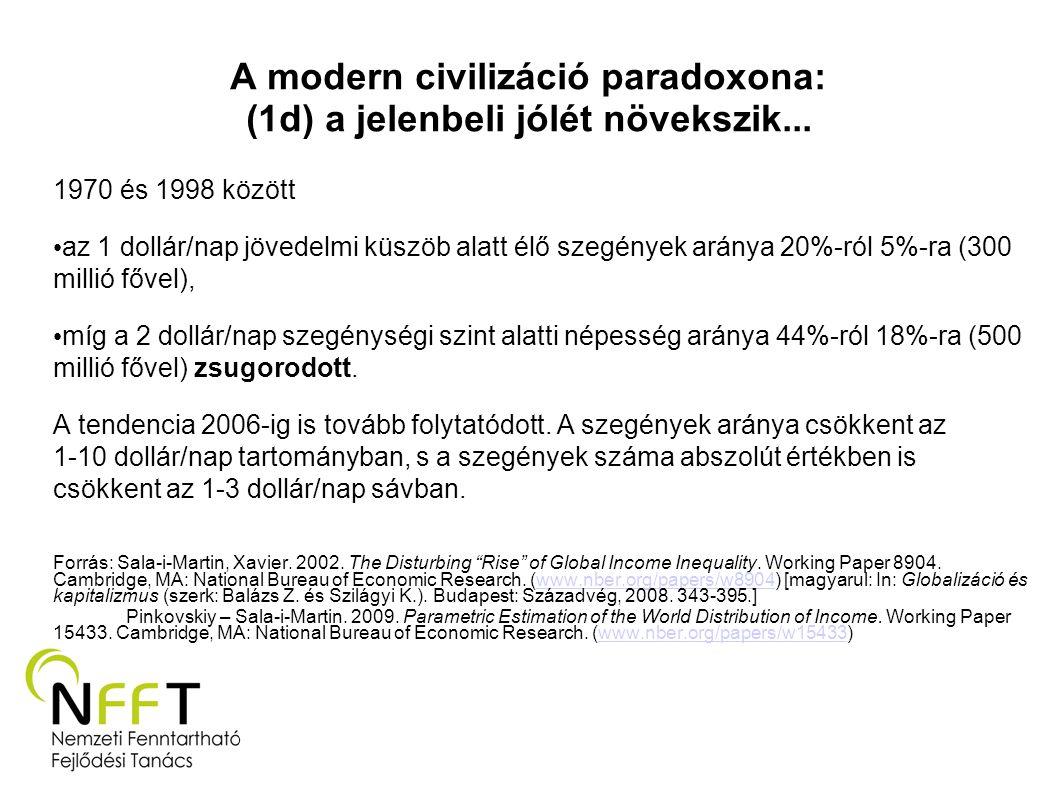 A modern civilizáció paradoxona: (1d) a jelenbeli jólét növekszik...
