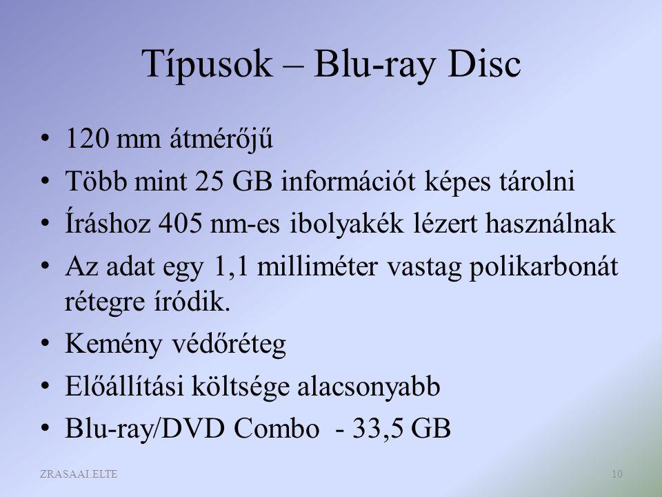 Típusok – Blu-ray Disc 120 mm átmérőjű