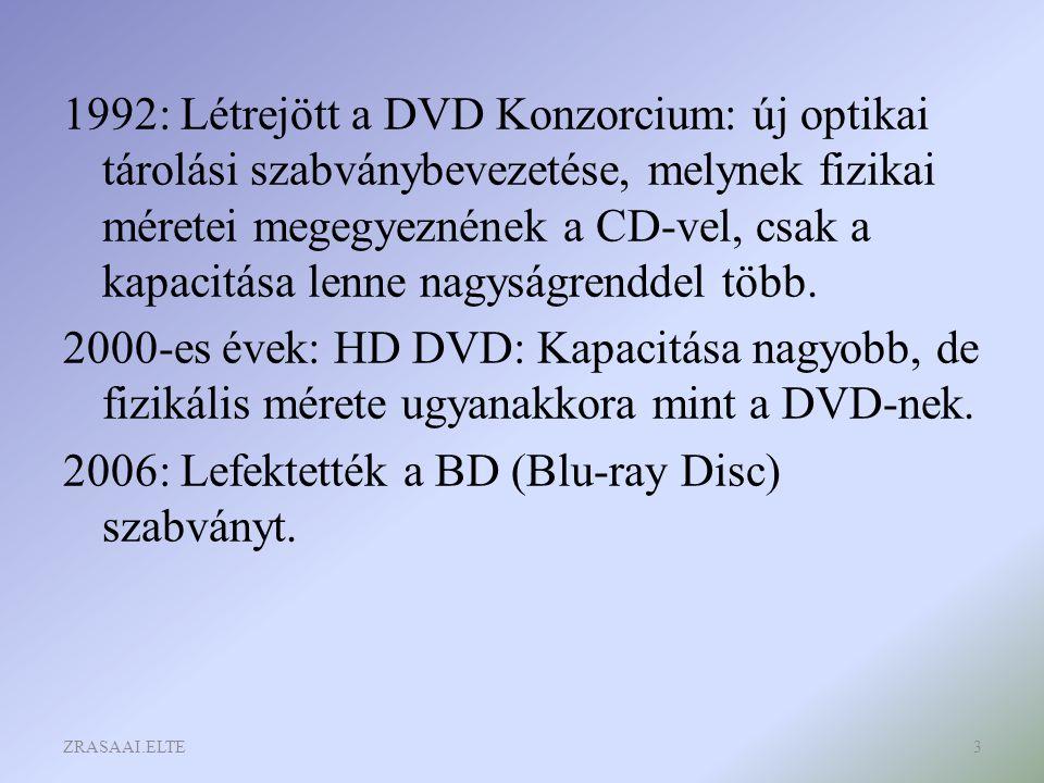 1992: Létrejött a DVD Konzorcium: új optikai tárolási szabványbevezetése, melynek fizikai méretei megegyeznének a CD-vel, csak a kapacitása lenne nagyságrenddel több. 2000-es évek: HD DVD: Kapacitása nagyobb, de fizikális mérete ugyanakkora mint a DVD-nek. 2006: Lefektették a BD (Blu-ray Disc) szabványt.