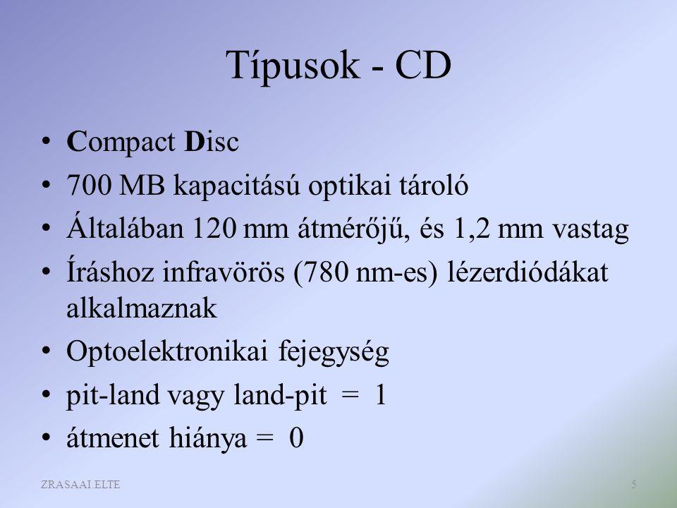 Típusok - CD Compact Disc 700 MB kapacitású optikai tároló