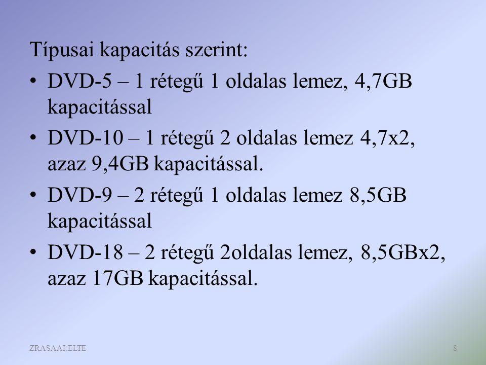Típusai kapacitás szerint: