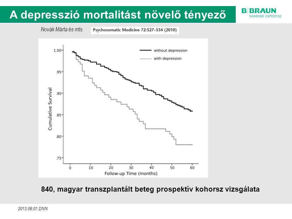 A depresszió mortalitást növelő tényező Tapasztalataink összegzése