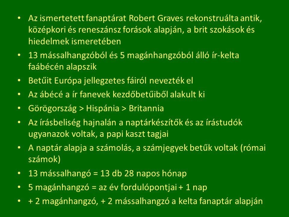 Az ismertetett fanaptárat Robert Graves rekonstruálta antik, középkori és reneszánsz forások alapján, a brit szokások és hiedelmek ismeretében