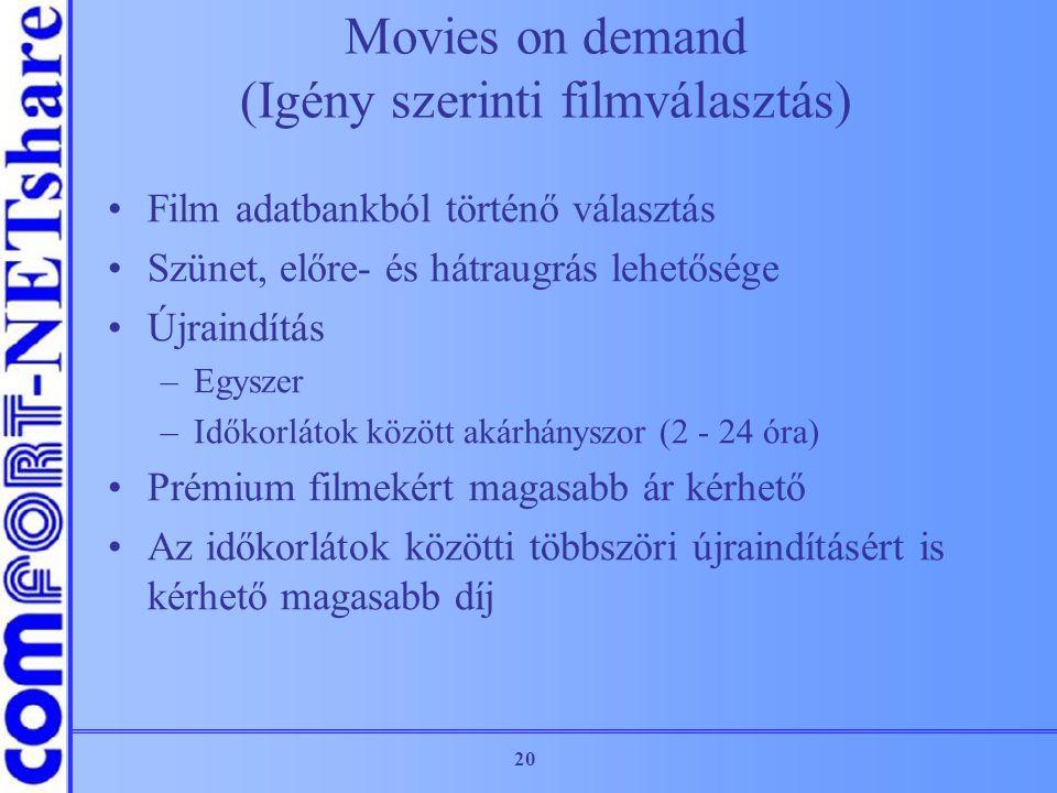 Movies on demand (Igény szerinti filmválasztás)