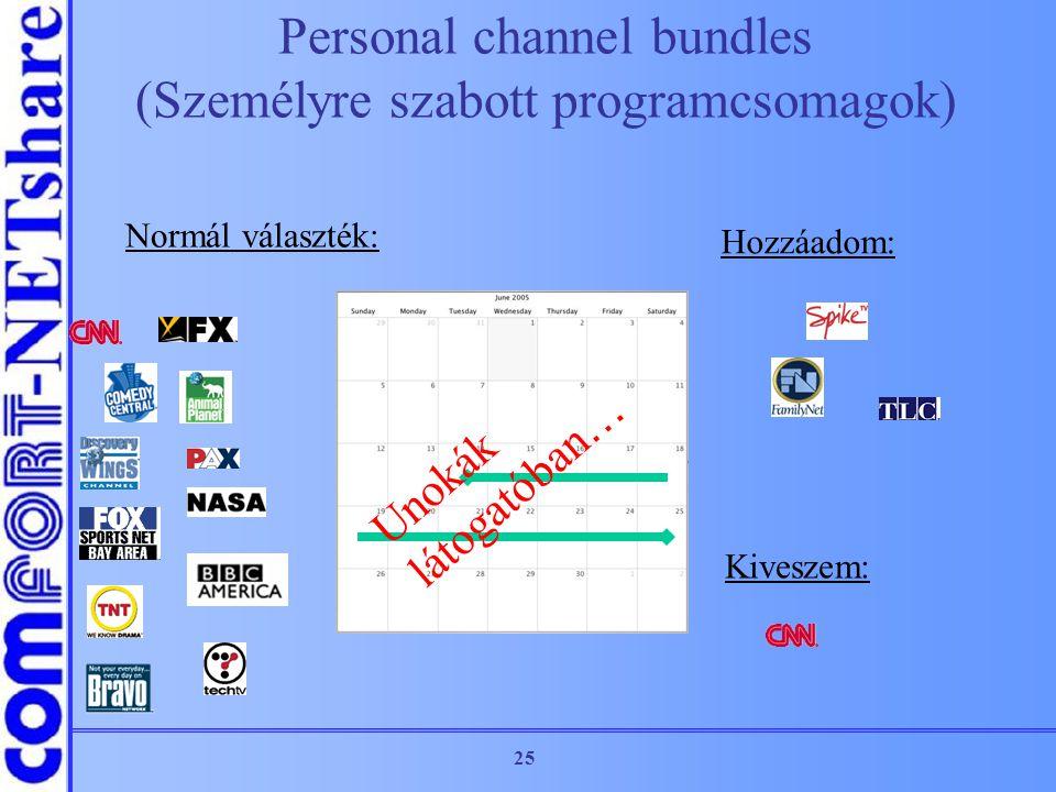 Personal channel bundles (Személyre szabott programcsomagok)