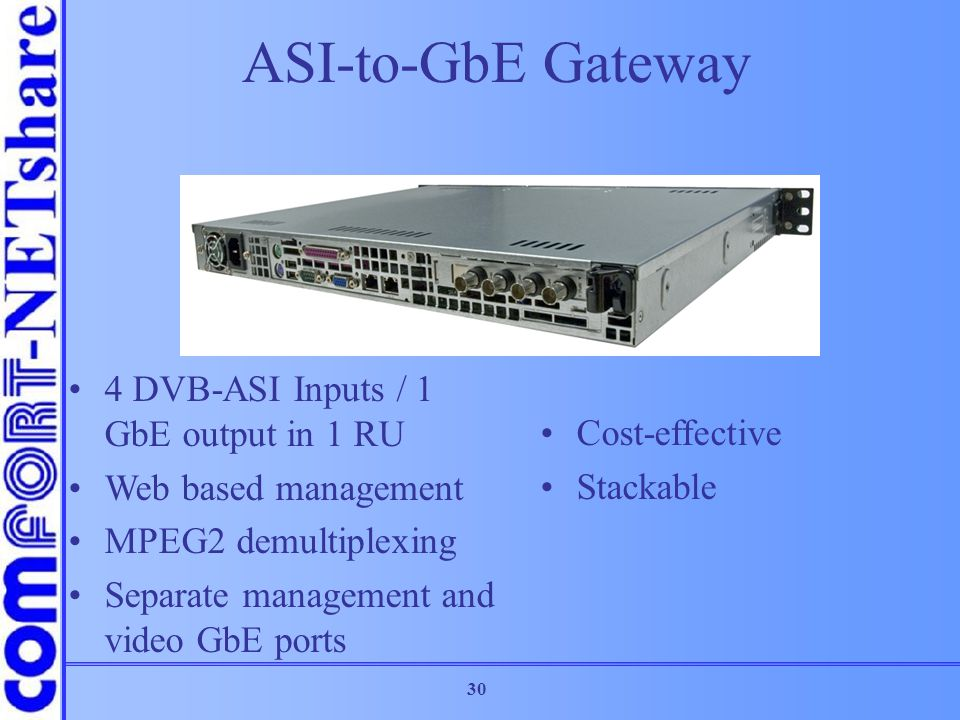 ASI-to-GbE Gateway 4 DVB-ASI Inputs / 1 GbE output in 1 RU