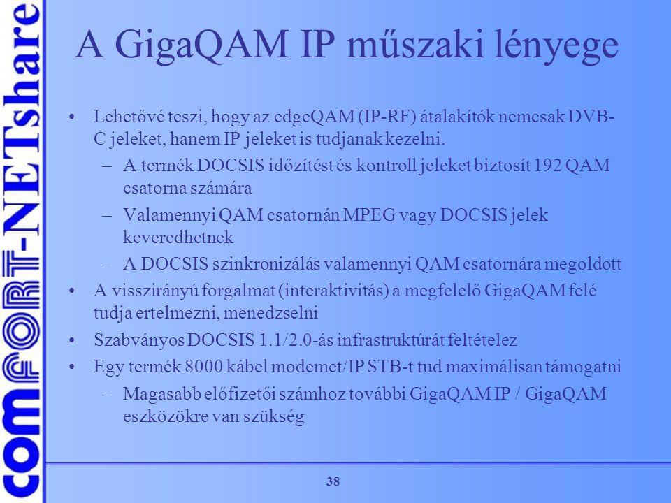 A GigaQAM IP műszaki lényege