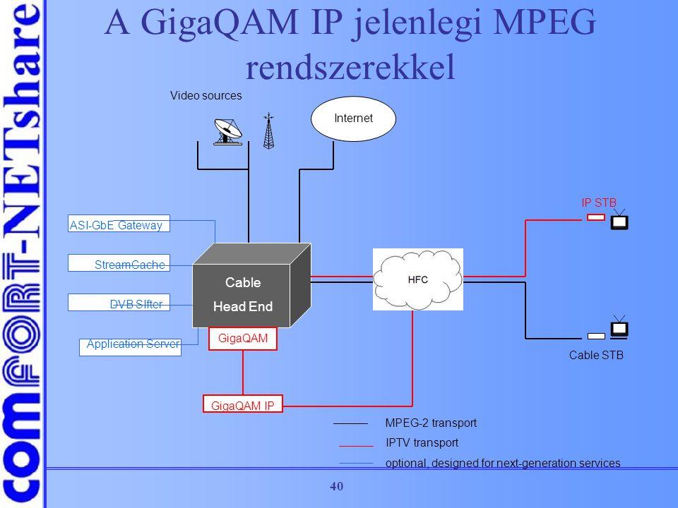 A GigaQAM IP jelenlegi MPEG rendszerekkel