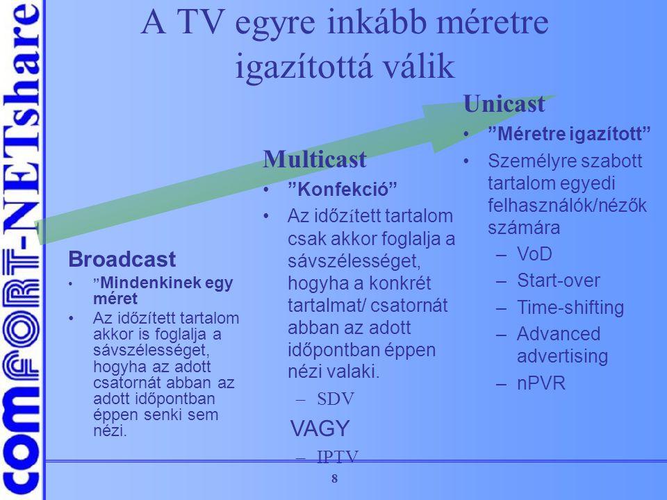 A TV egyre inkább méretre igazítottá válik