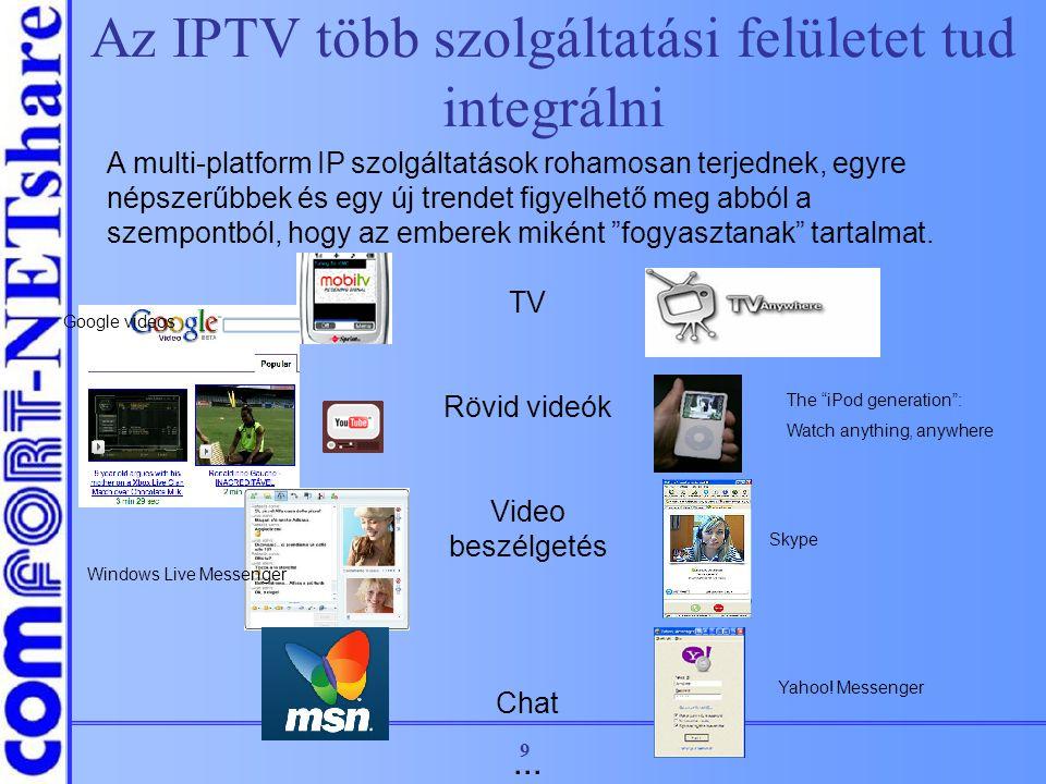 Az IPTV több szolgáltatási felületet tud integrálni
