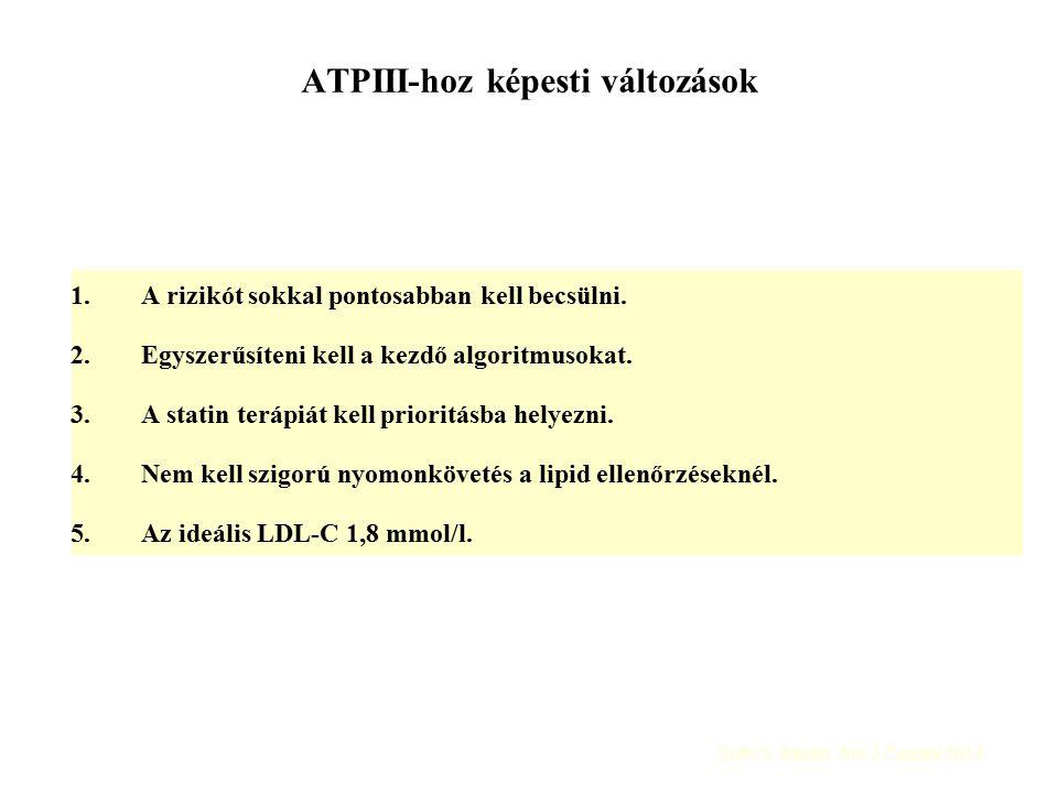 ATPIII-hoz képesti változások