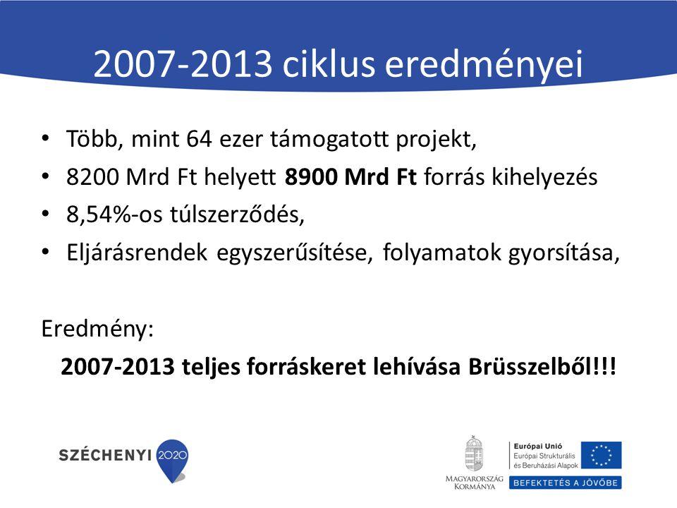 2007-2013 teljes forráskeret lehívása Brüsszelből!!!