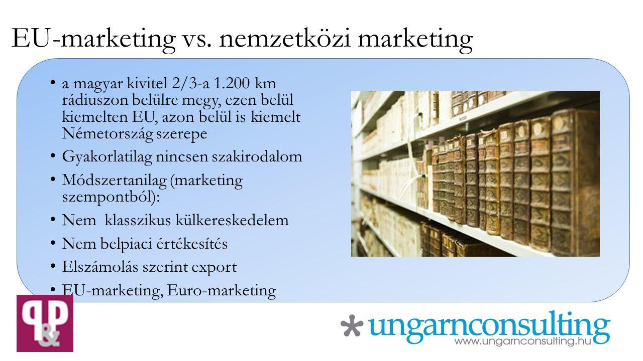 EU-marketing vs. nemzetközi marketing