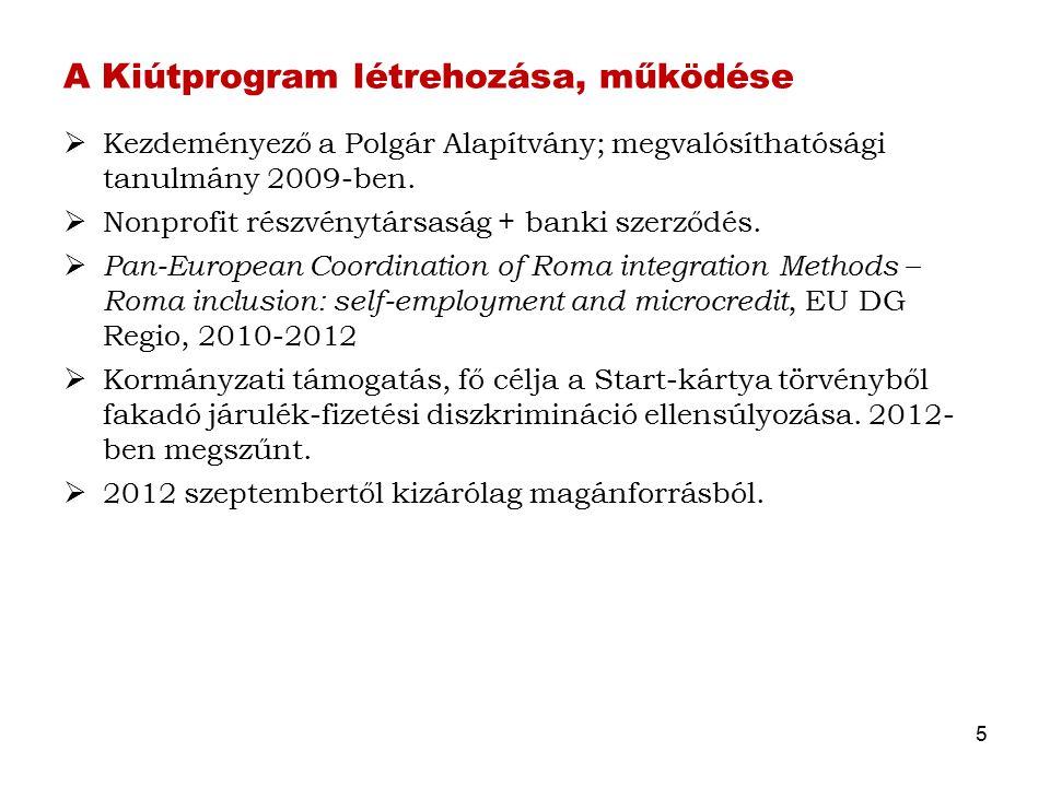 A Kiútprogram létrehozása, működése