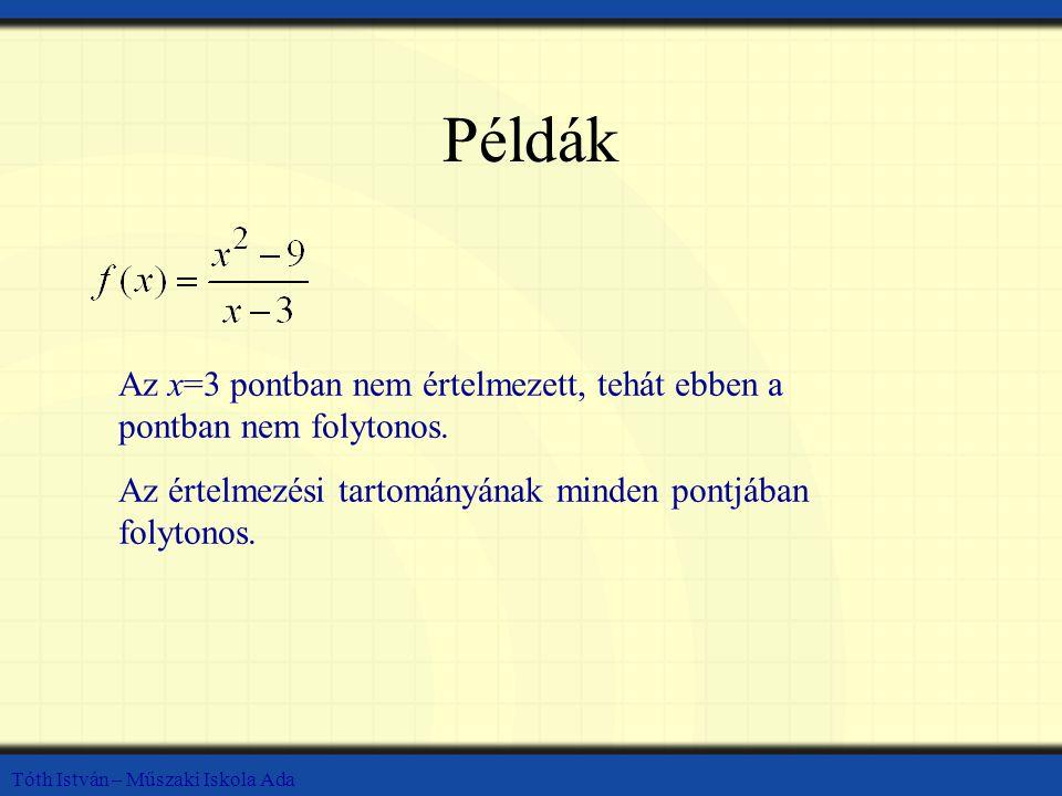 Példák Az x=3 pontban nem értelmezett, tehát ebben a pontban nem folytonos. Az értelmezési tartományának minden pontjában folytonos.
